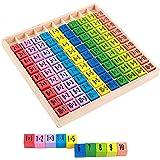 Bebé Juguetes de madera 99tabla de multiplicar matemáticas bloques de juguete 10* 10figura bebé aprender educativos Montessori Regalos Envío Gratis | dingze