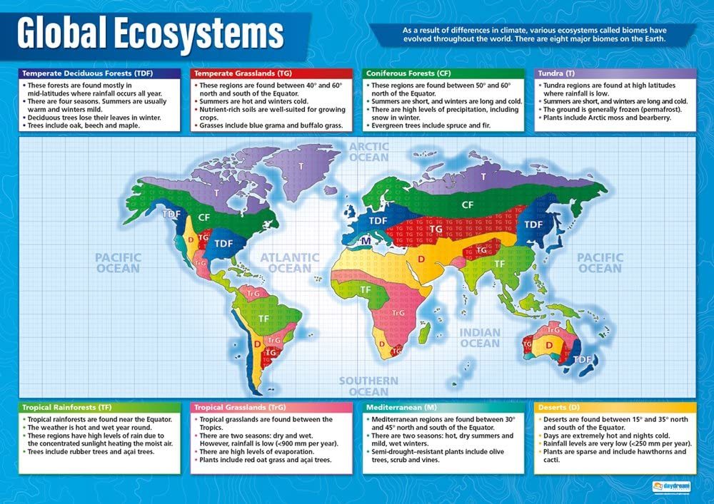 """Global Ecosystems 