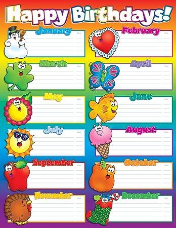 Amazon Com Scholastic Happy Birthdays Chart Tf2216 Classroom