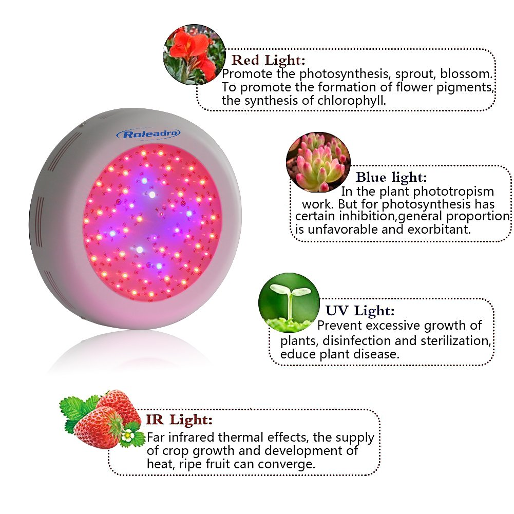 Roleadro LED Plant Grow Lights 180W UFO LED Indoor Patio Plants Grow Lamp with Red Blue Spectrum Hydroponics,Plant Kit for Germination,Vegetative/&Flowering