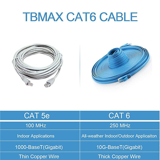 Perfect Cat6 Wiring Diagram For Homes Pictures - Wiring Ideas For ...