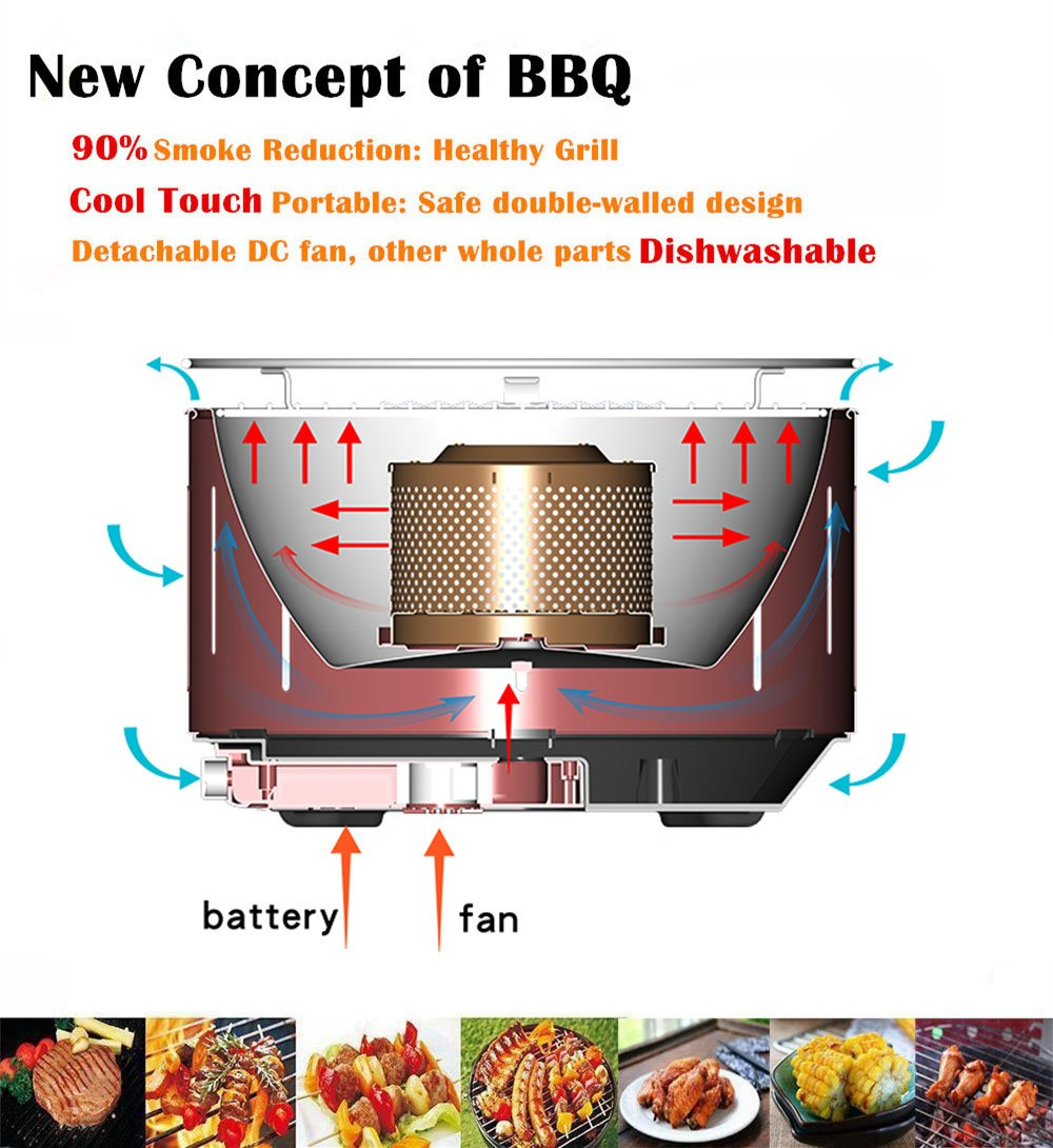 Amazon.com: AAOBOSI Aobosi Portable Charcoal Grill Stainless Steel Barbecue Grills with Travel Bag,Perfect for Camping,Picnic,Backyard Cooking|Battery Or ...
