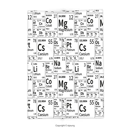 image relating to Periodic Table Printable Black and White known as : vipsung Toss Blanket with Periodic Desk University