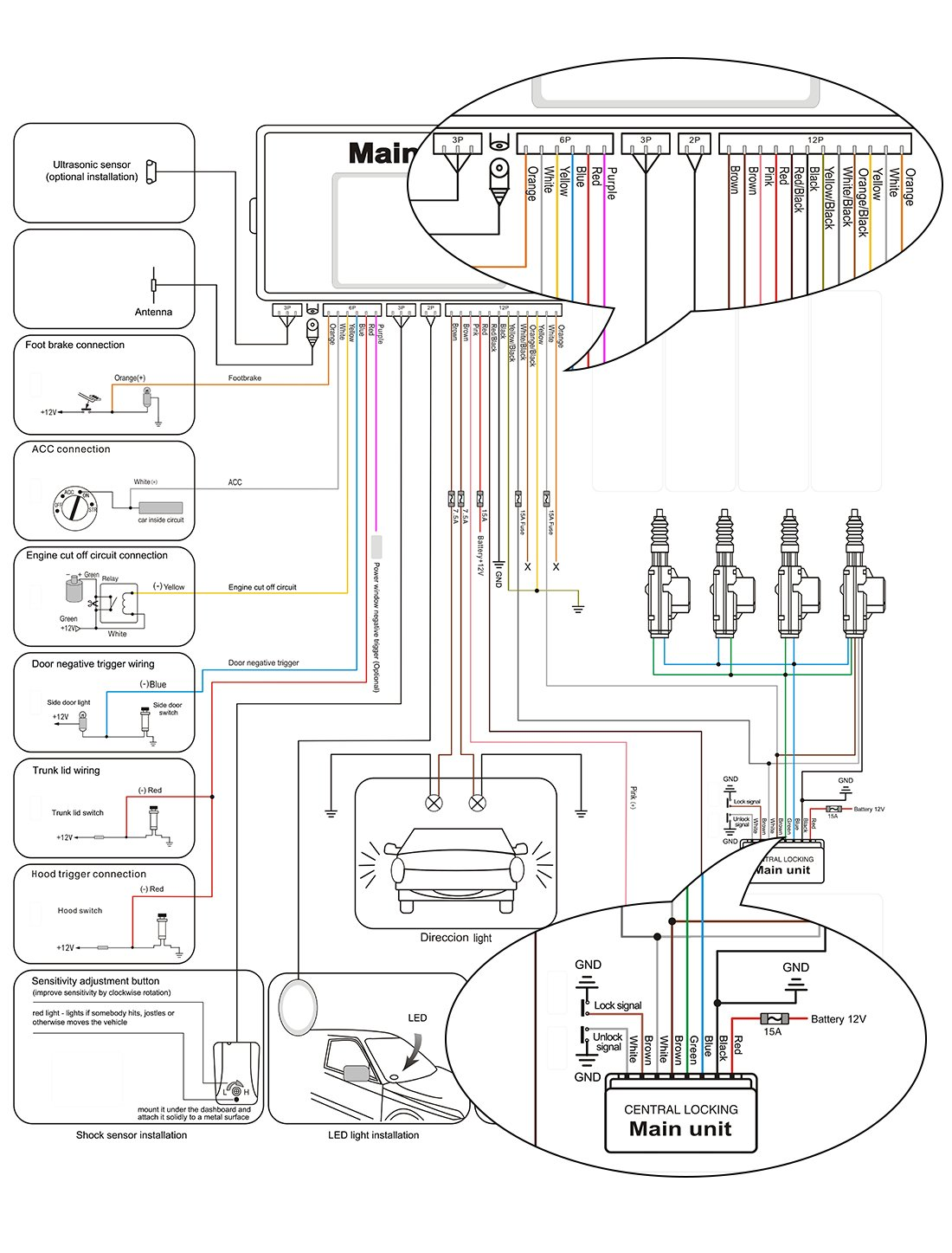 Vehicle Alarm System Diagram | Wiring Diagram