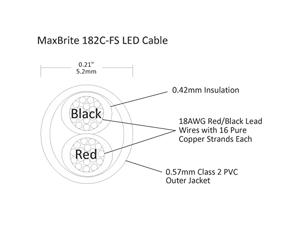 Amazon.com: 18AWG Low Voltage LED Cable 2 Conductor Jacketed in-Wall on halo lamp wiring diagram, ballast wiring diagram, photocell wiring diagram, dmx wiring diagram, recessed lighting wiring diagram, dali wiring diagram, daylight harvesting wiring diagram, led light fixture wiring diagram, advance transformer wiring diagram, emergency lighting wiring diagram, bodine electric wiring diagram,