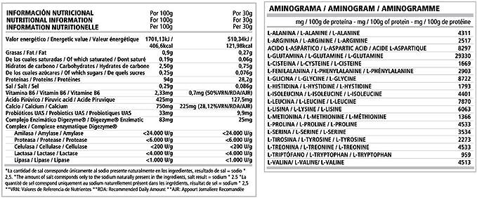 Isolate Pro-100 1,8Kg. (Classic Biscuit): Amazon.es: Salud y ...