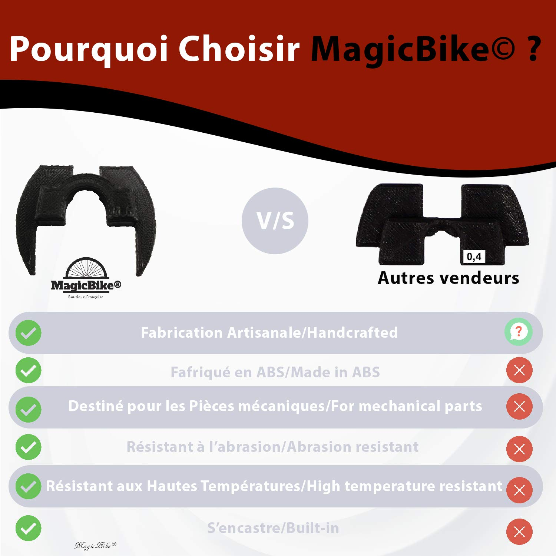 De ABS MagicBike/® Xiaomi M365 // M187 Amortiguador de Vibraciones Trottinette Soporte de impresi/ón 3D para el v/ástago Alta Resistencia mec/ánica