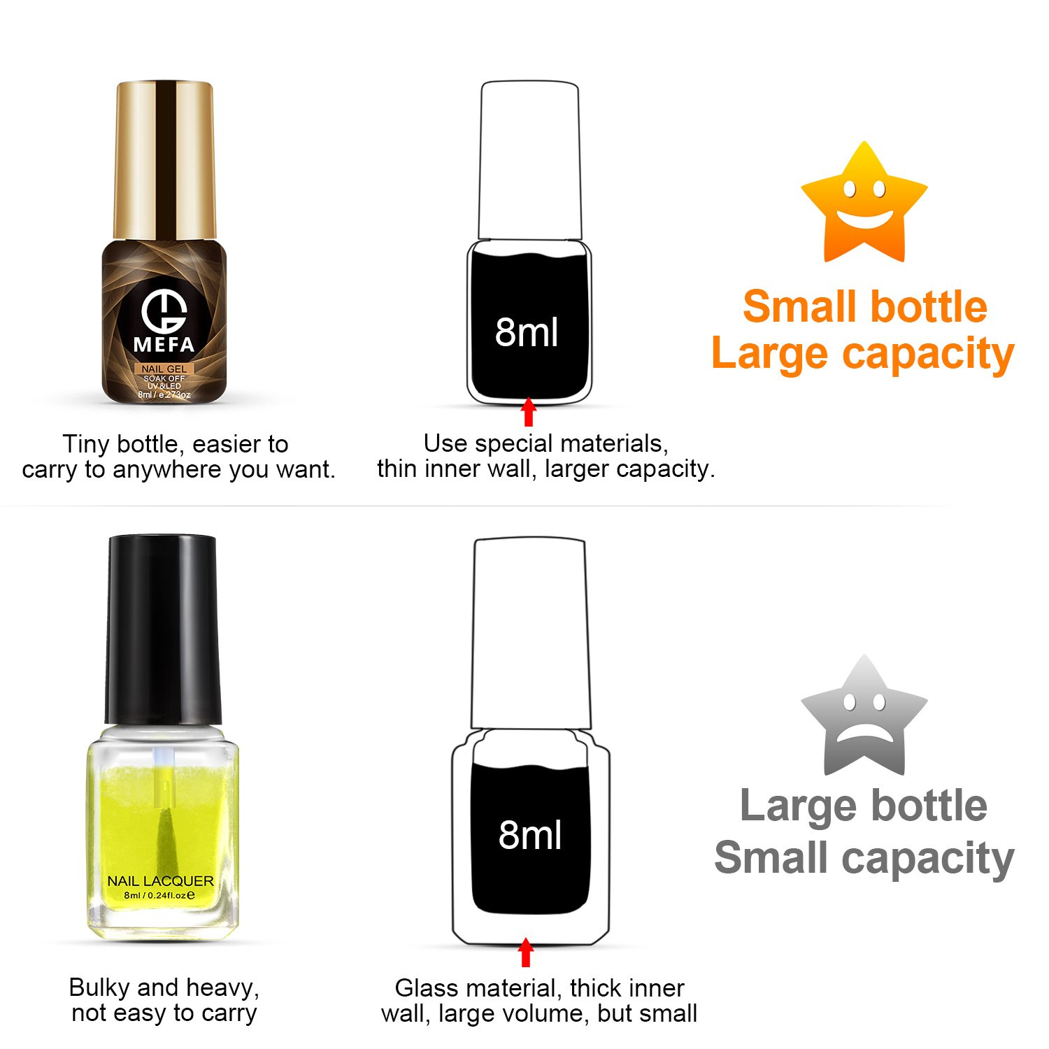 How To Make Gel Nail Polish Thinner - Creative Touch