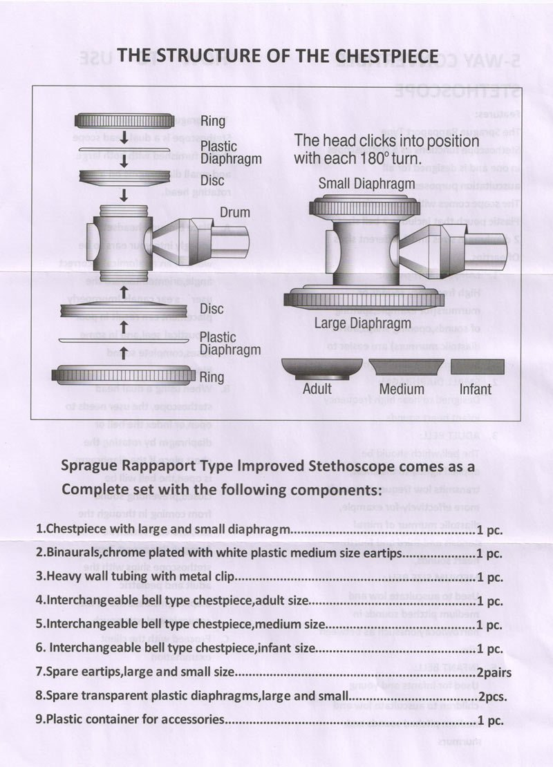 Grandey 100% Brand New Double Dual Head Functional Professional Stethoscope High Quality Medical Estetoscopio (Pink)