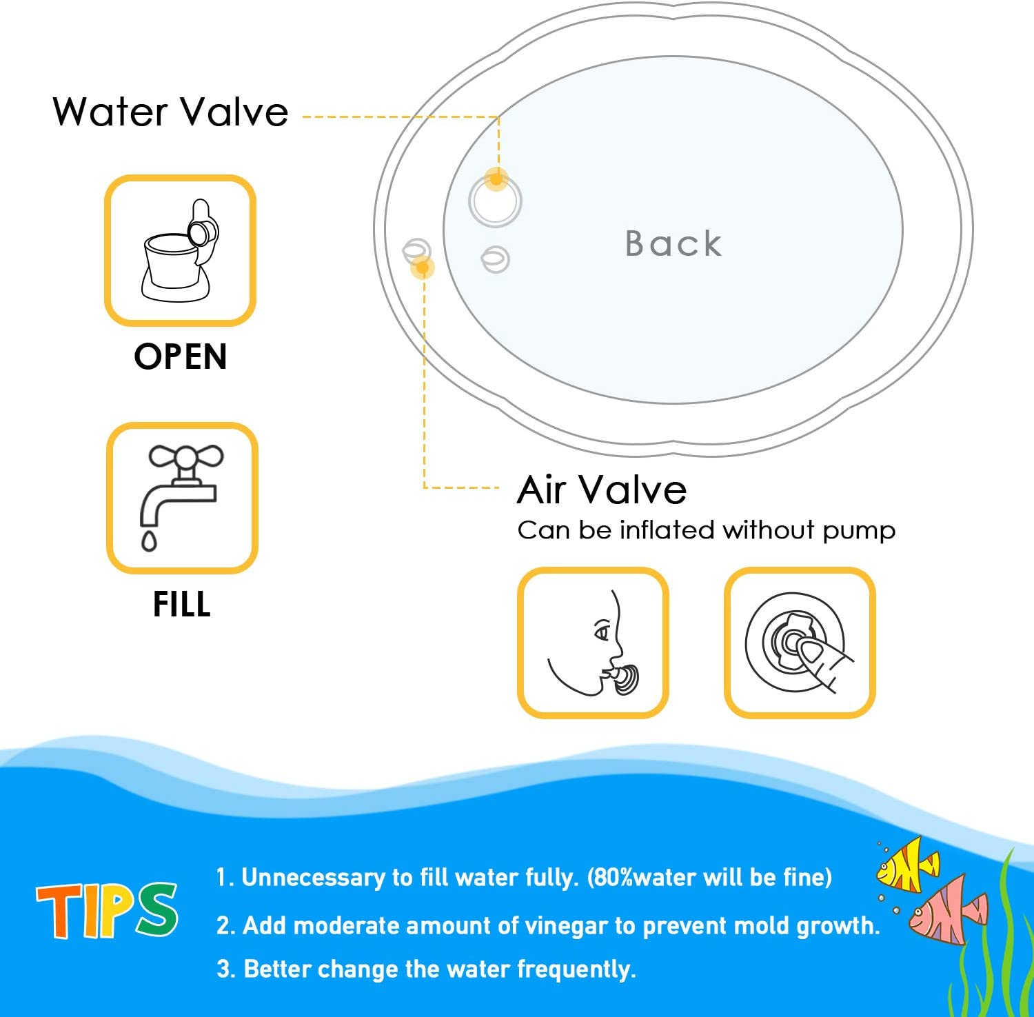 Seeyentic Tummy Time Baby Water Mat Newest Inflatable Infant Activity Play Mat Sensory Toys for Your Babys Stimulation Growth BPA Free 28x22 inch