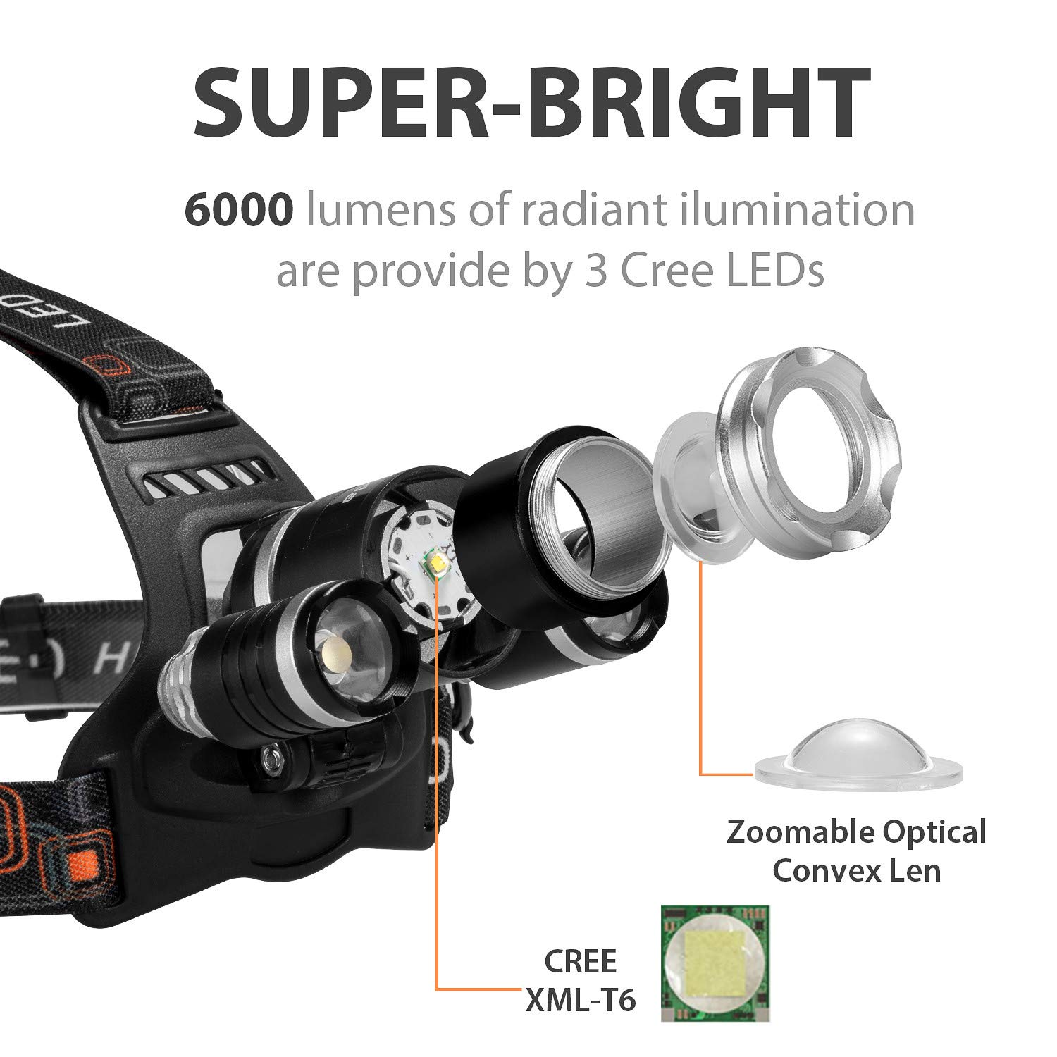 Brightest LED Headlamp, Snorda Zoomable Head Light with 6000 Lumen CREE LED, 4 Modes for Camping Fishing with 18650 Rechargeable Batteries by Snorda (Image #3)