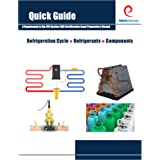 Quick Guide to Refrigeration Cycle, Refrigerants, Components