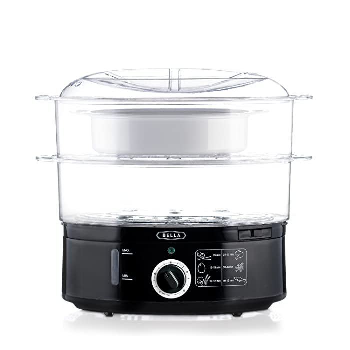Top 10 Kitchen Selectives Electric Food Chopper