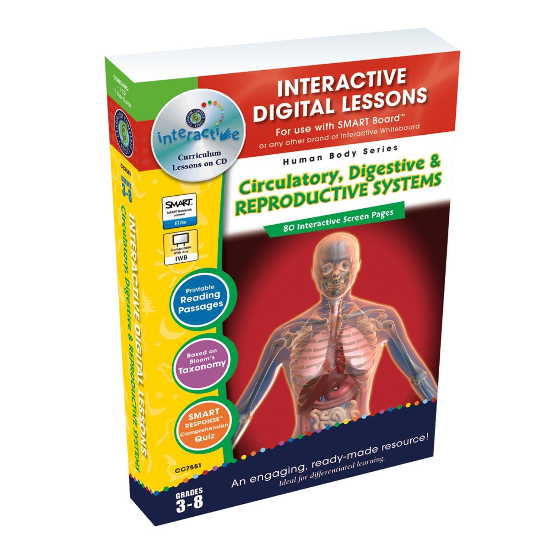 Amazon Circulatory Digestive Reproductive Systems Digital
