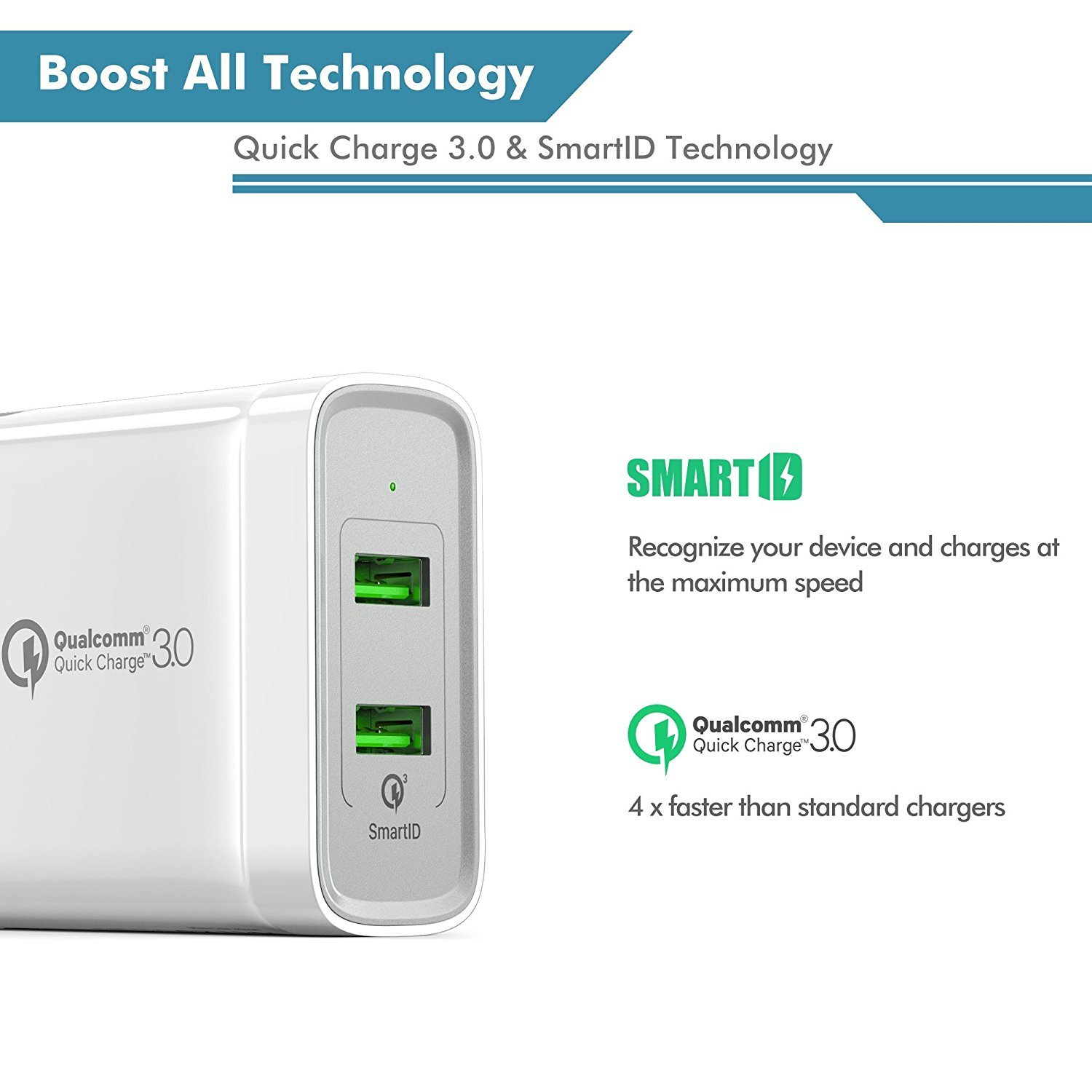 iClever BoostCube Charger Charging Compatible Image 3