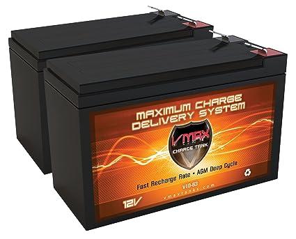 Amazon.com: 2 Pack: vmax63 12 V 10 Ah Batería AGM SLA Fresh ...