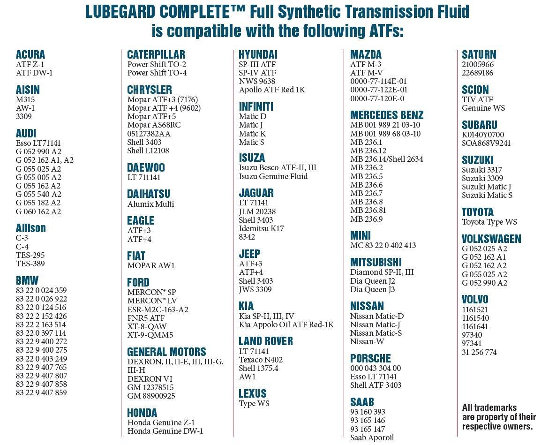 Subaru Transmission Chart New Car Reviews 2019 2020 By