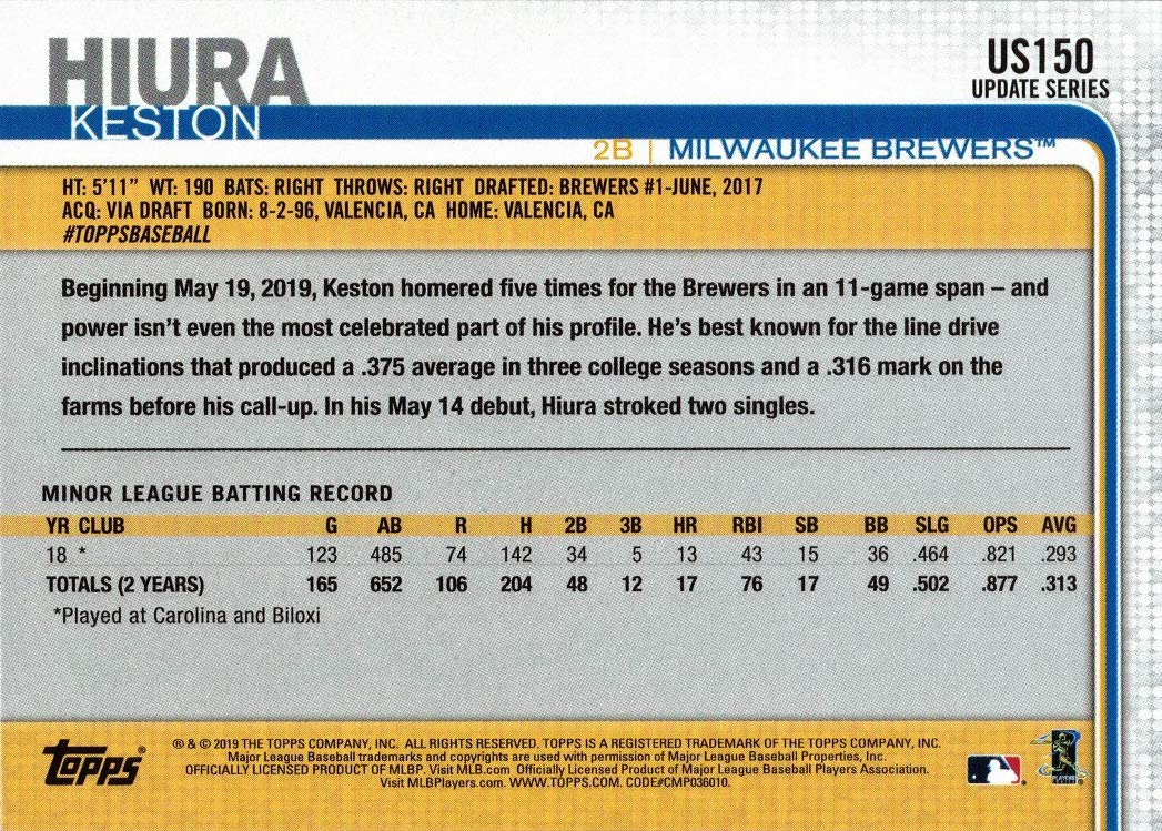 2019 Topps Update Baseball #US150 Keston Hiura Rookie Card