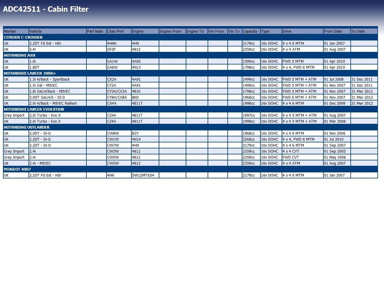 Citroen C-Crosser BP ADC42511 Filtro Ab
