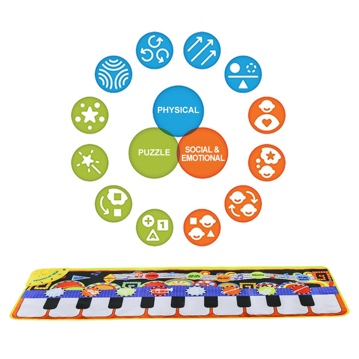 Musical Piano Mat 19 Keys Piano Keyboard Play mat Portable Musical Blanket Build-In Speaker /& Recording Function For Kids Toddler Girls Boys MaGic-Store