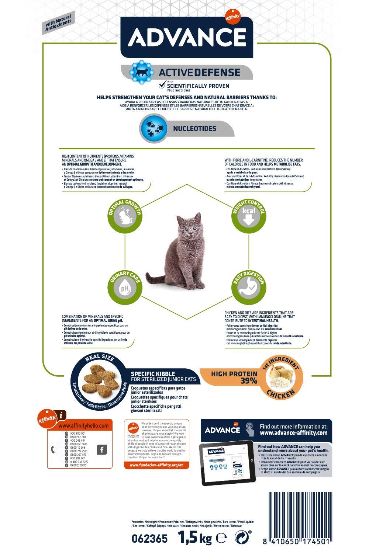 Advance Pienso para Gato Young Sterilized con Pollo - 1500 gr: Amazon.es: Productos para mascotas