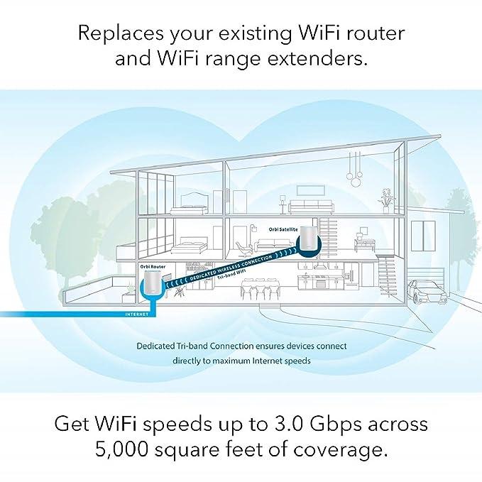 Amazon.com: NETGEAR Orbi Sistema de WiFi para el hogar ...