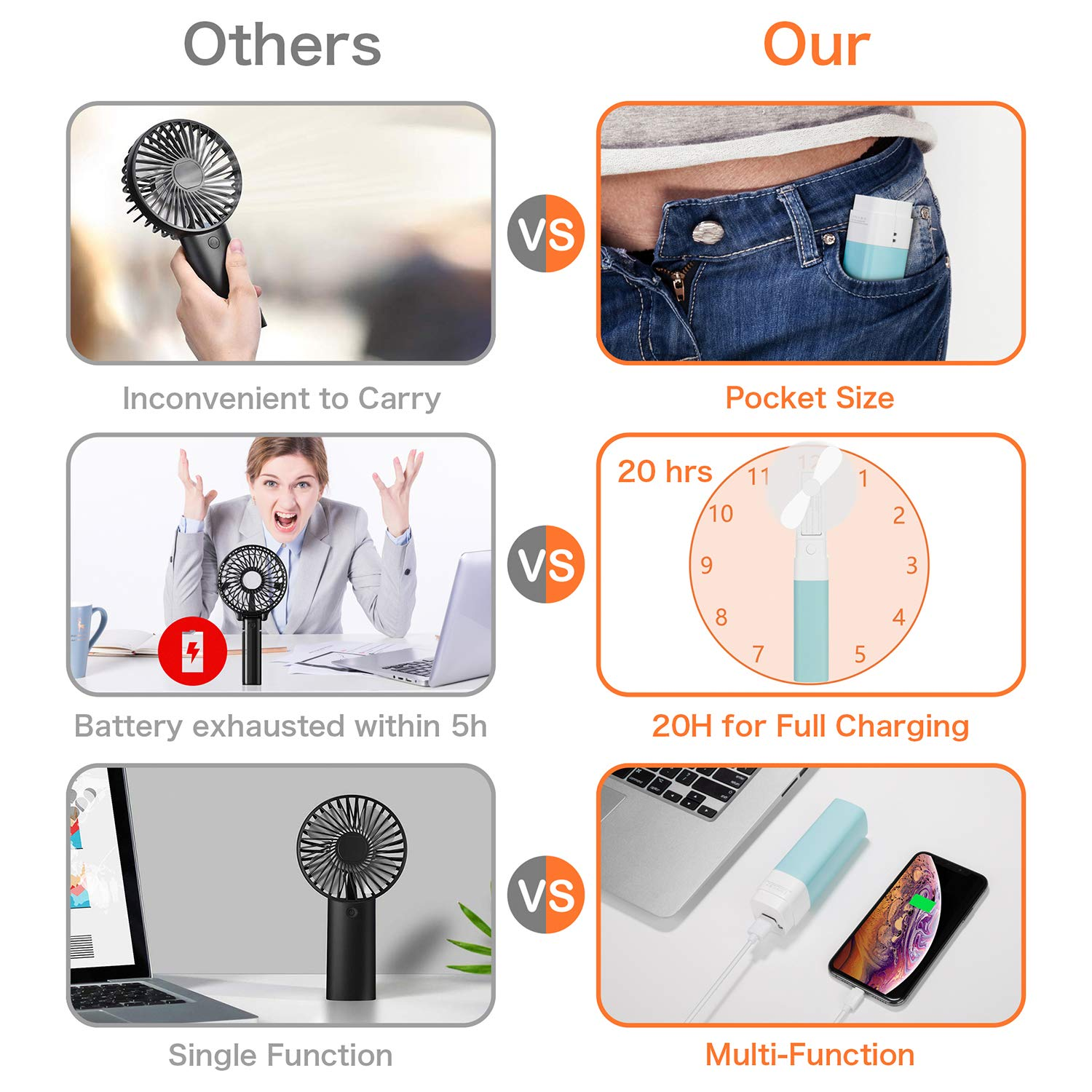 Portable Handheld Fan, 2000mAh Battery or USB Powered Personal Handy Fan with Power Bank and Led Flashlight, 20H Max Working Time, Super Quiet Desk Fan for Home Office Travel Camping Outdoor Blue