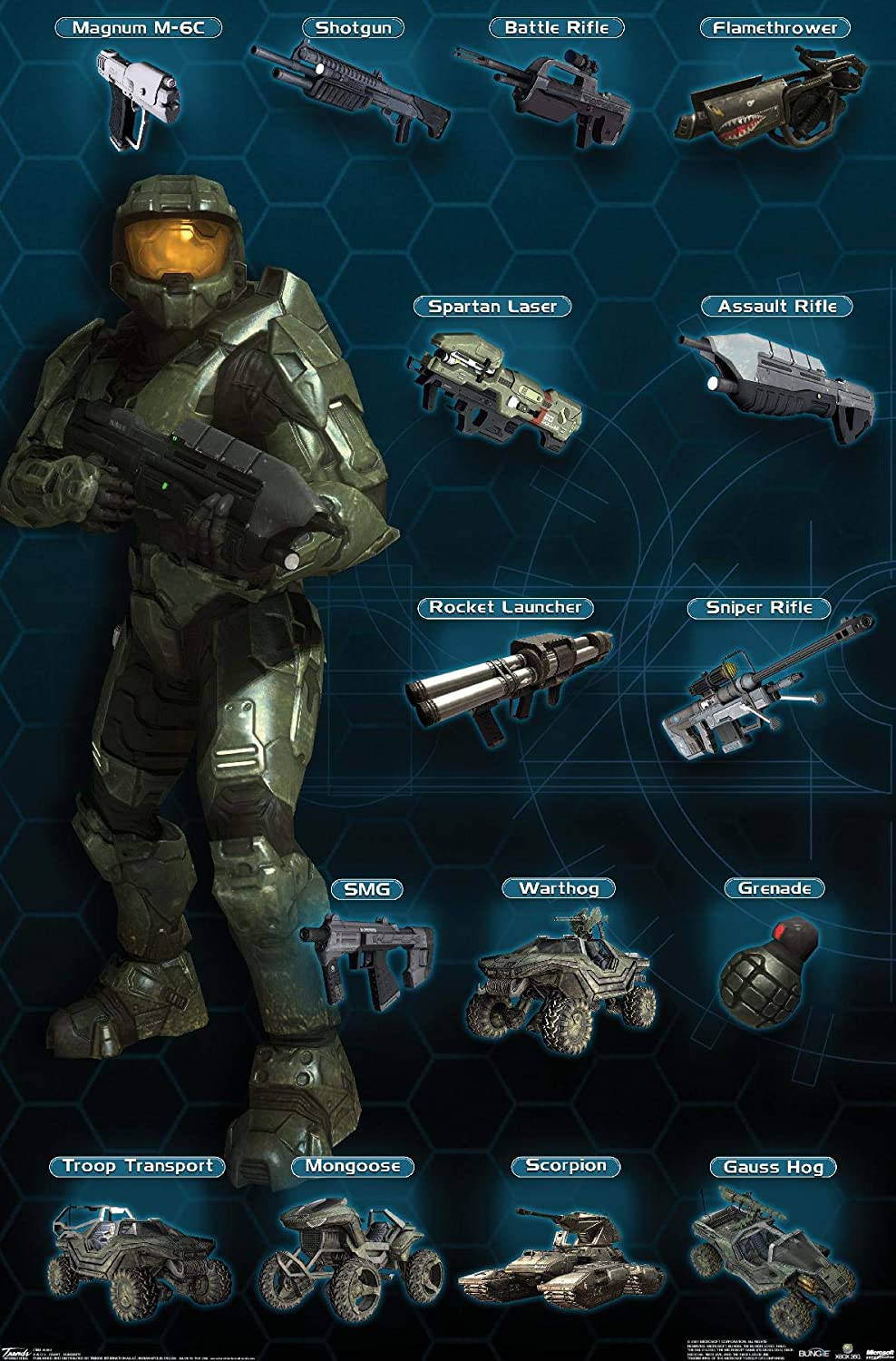 """Trends International Halo 3 Chart Humanity Wall Poster 22.375"""" x 34"""""""