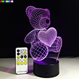 Amazon Price History for:Night Lights for Kids Teddy Bear 7 Colors Change with Remote 3D Nightlight Help Kids Fell Safe at Night or As A Gift Idea for Women or Girls by Easuntec (Teddy Bear Heart)
