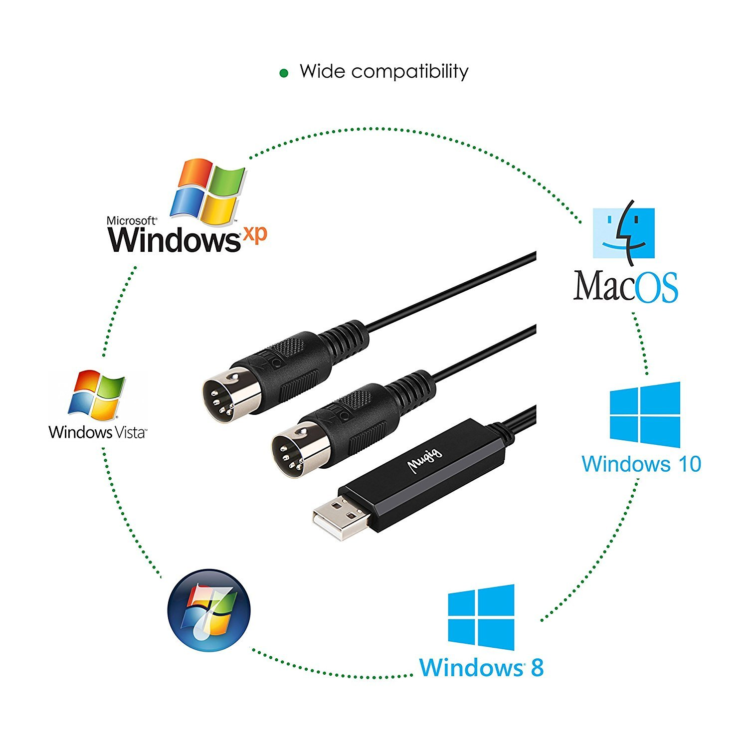 Mugig Midi Cable In Out To Usb Interface Ftp Wiring Diagram Chip 5 Pin No Need Drivers And Convert Piano Keyboard Instruments With Laptop Pc Mac