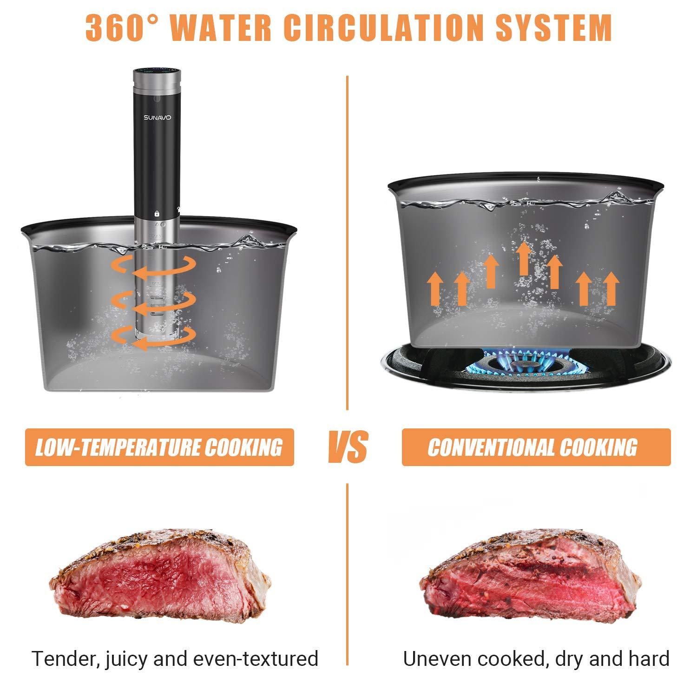 SUNAVO Sous Vide Cooker,WIFI Immersion Circulator Machine 1000W Accurate Temperature /& Timer Setting