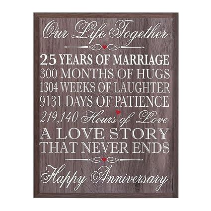 Amazon Lifesong Milestones 25th Wedding Anniversary Wall