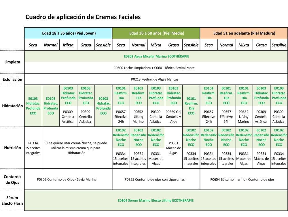 Algologie International Complejo Nutritivo 15 Aceites Integrales - 50 ml: Amazon.es: Belleza