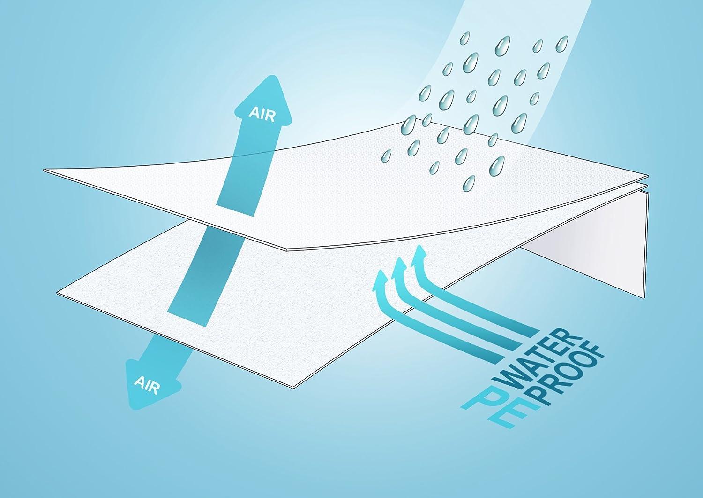 Sunlay - Protector de colchón rizo, 100% algodón, impermeable, 90 x 190/200 cm, cama 90 (Todas las medidas): Amazon.es: Hogar