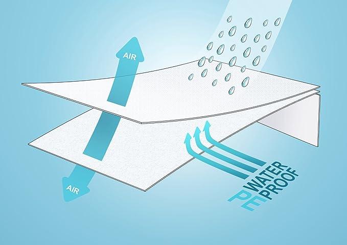 Sunlay coprimaterasso di spugna 100 % cotone impermeabile 80 x