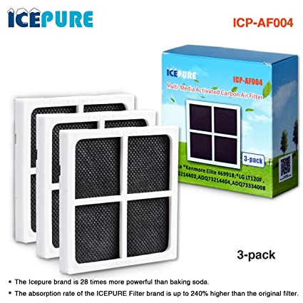 6cc81cfb339e6 ICEPURE LT120F Refrigerator Air Filter Replacement for LG LT120F, Kenmore  Elite 469918, ADQ73214402, ADQ73214404,3PACK