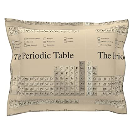 Amazon roostery chemistry standard flanged pillow sham ye olde roostery chemistry standard flanged pillow sham ye olde periodic table by robyriker natural cotton sateen made urtaz Images