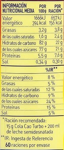 Cola Cao - Turbo bebida con sabor a chocolate - 750 g + 150 g: Amazon.es: Alimentación y bebidas