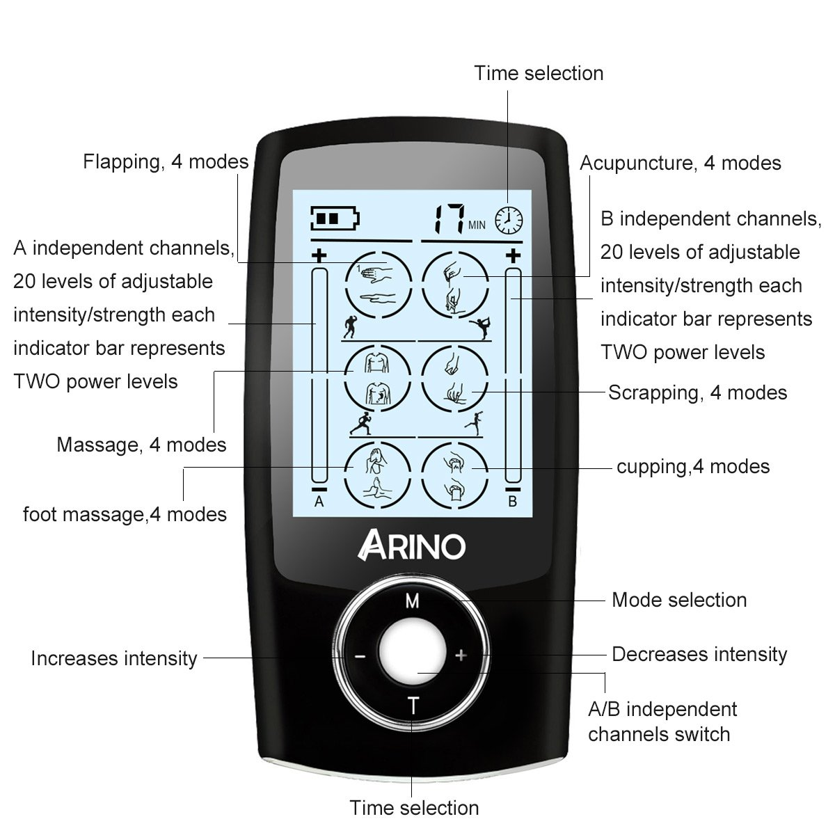 Tens Unit AB Channels 24 Modes with 8 Tens Pads, ARINO Professional Tens Device Electric Tens Machine for Pain Relief Rechargeable Portable Digital Reusable FDA Cleared