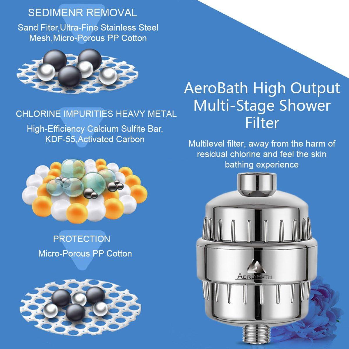 alta uscita universale Cartuccia Doccia Aerobath 2018 Multi-Stage Doccia Cartucce del Filtro Filtra il cloro i metalli pesanti