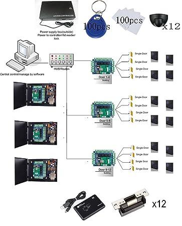 Amazon.com: 12 puertas sistemas de seguridad de control de ...