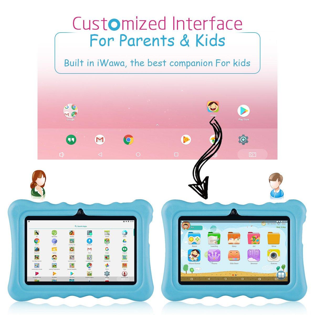 ainol Q88-tablet para niños con WiFi de 7 Pulgadas,Tablet Infantil de Android 7.1, Regalo para niños,Quad Core 1GB+16GB,Soporta Tarjeta TF 64GB,Doble ...