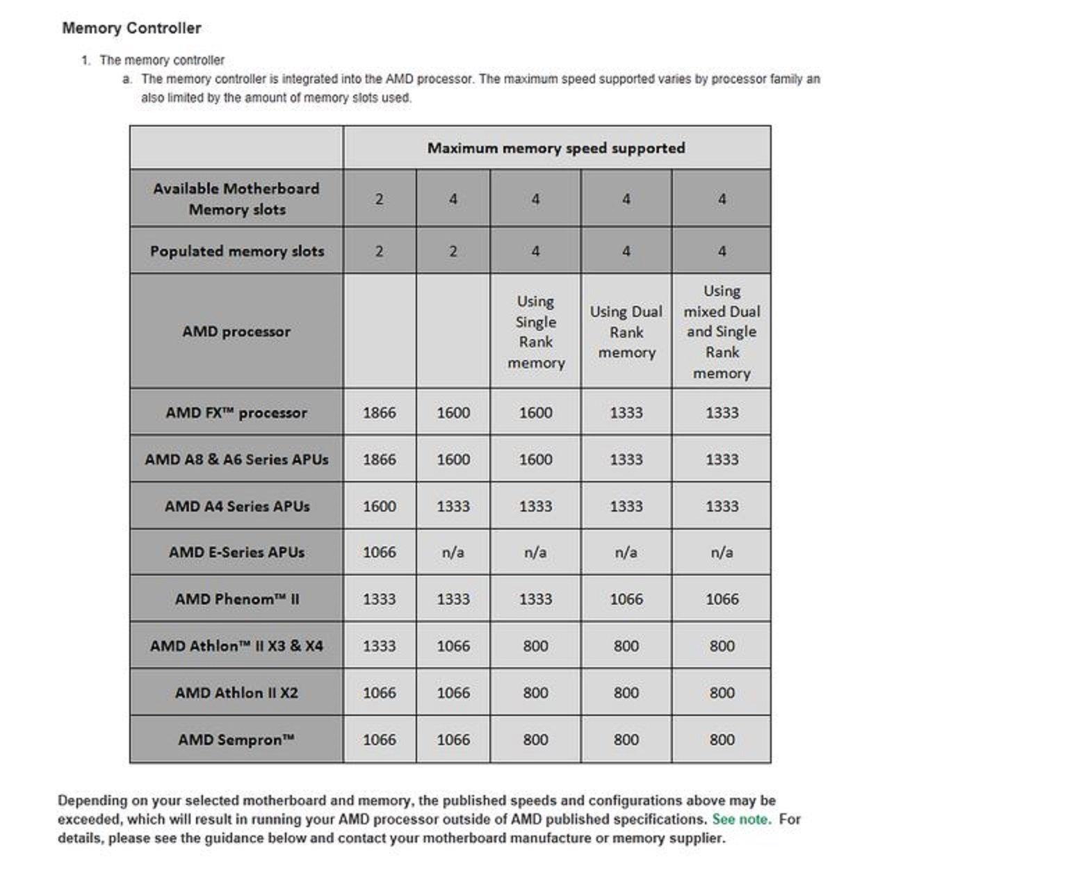 Corsair CMSX8GX3M1A1600C10 Vengeance 8GB (1x8GB) DDR3 1600 MHz (PC3 12800) Laptop Memory- 1.5V by Corsair
