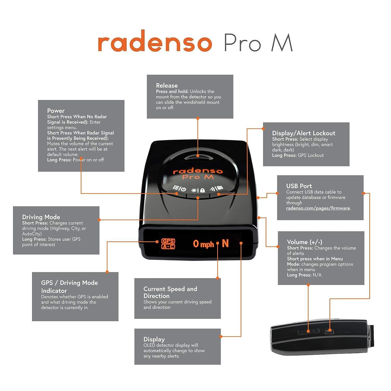 Amazon.com: Radenso Pro M Extreme Range Radar & Laser ...