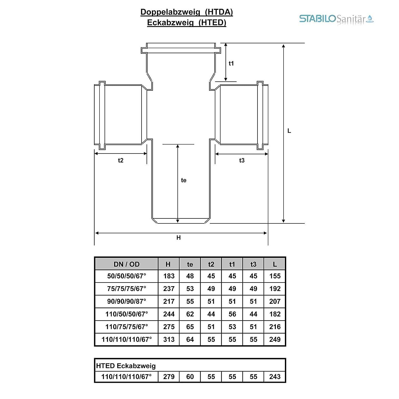 BWK L/üftungsprofil PVC 30//90 Farbe Braun