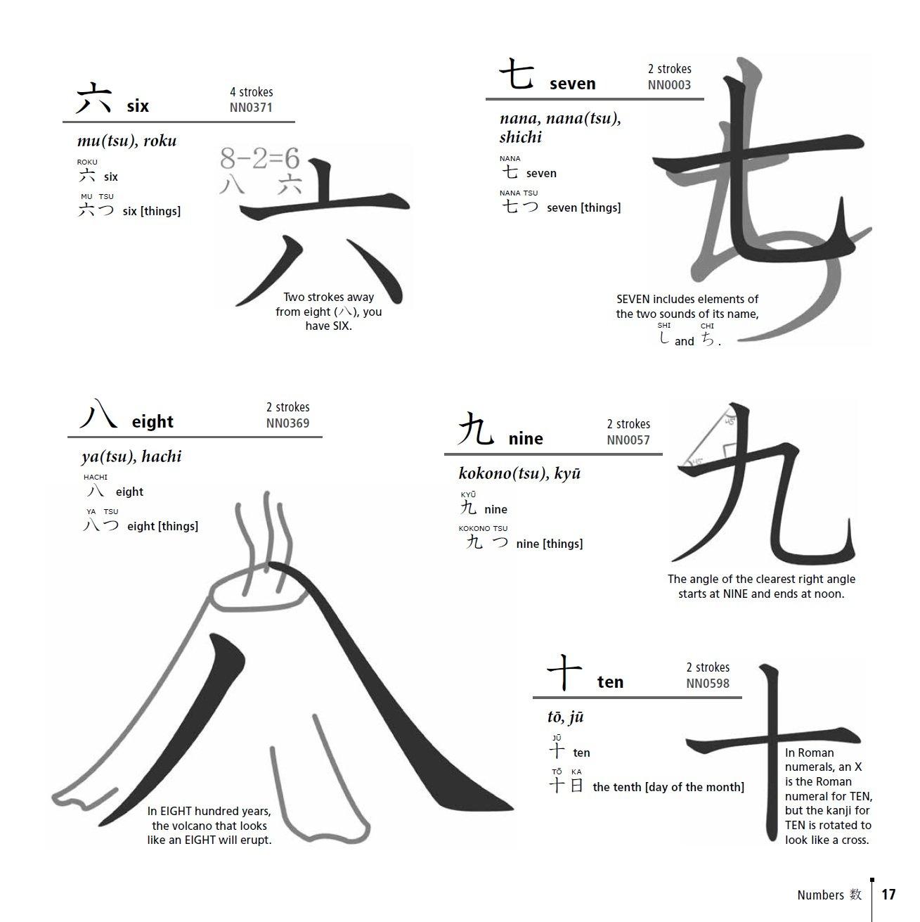 Amazon Japanese Kanji Made Easy Jlpt Levels N5 N2 Learn
