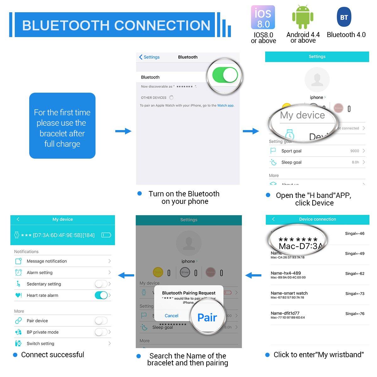 Diggro DB-03 smart deporte pulsera Bluetooth IP67 pulsera inteligente Presión Arterial Monitor de Frecuencia Cardíaca Llamada y Mensaje Recordatorio Período ...