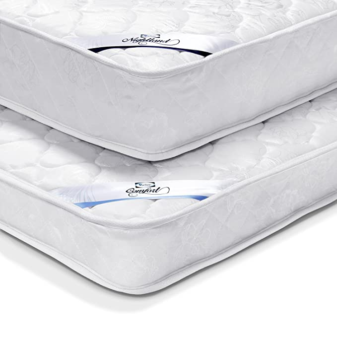 Amazon.com: Furinno Comfort 6-Inch Bonnel Spring Mattress, Queen: Kitchen & Dining