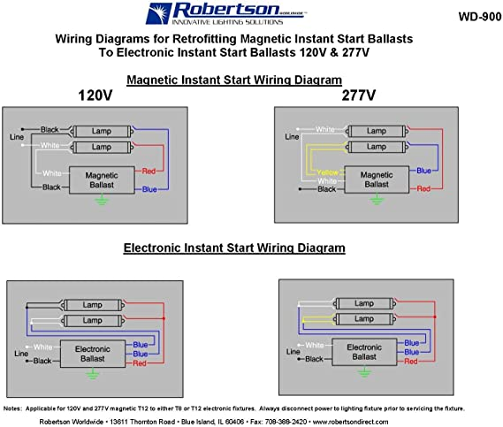 Fluorescent Ballast Wiring Diagram from images-na.ssl-images-amazon.com