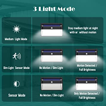 Luz Solar Exterior 108LED, Kilponen Foco Solar Exterior con Sensor de Movimiento Lámpara Solar Impermeable Gran Ángulo 270º de Iluminación Luces Solares Jardín 2200mAh y 3 Modos Inteligentes 2-Paquete: Amazon.es: Hogar